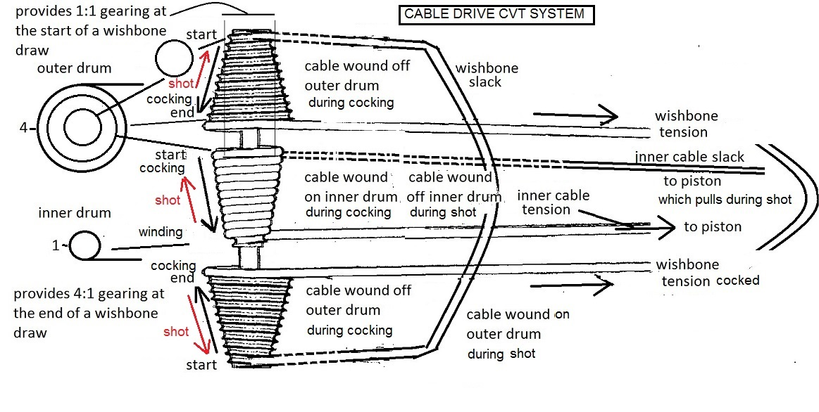 air powered cable gun CVT system.jpg