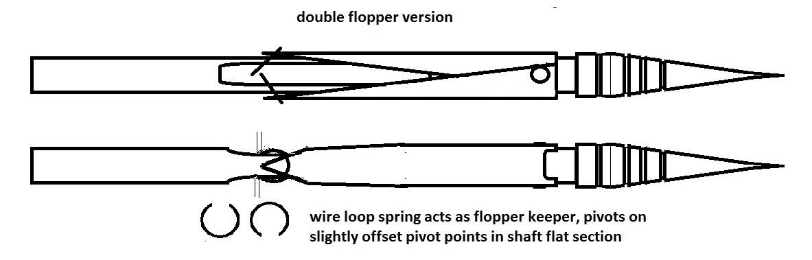 double flopper cavitation point pivot ring keeper sketch 2.jpg
