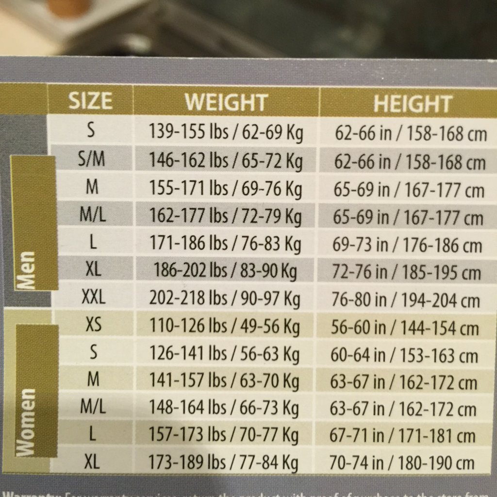 New Aquaskin sizing chart.JPG