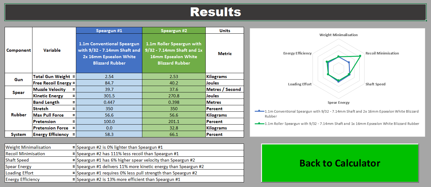 Results V4.png