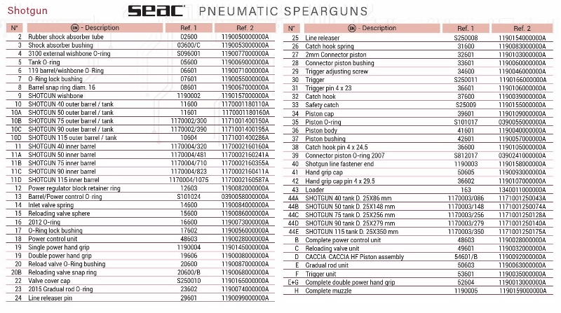 Shotgun parts list English (800x447).jpg